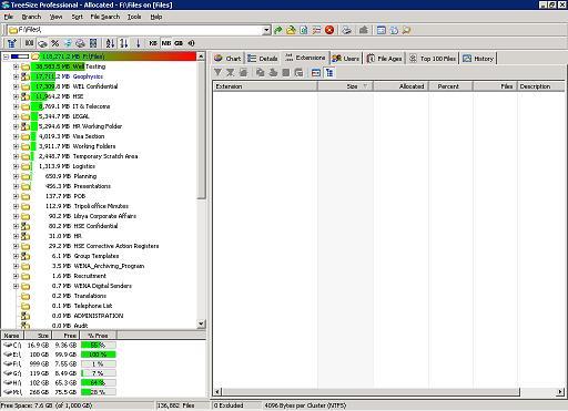 برنامج Treesize Pro أثناء تحليله محتوى القرص الصلب
