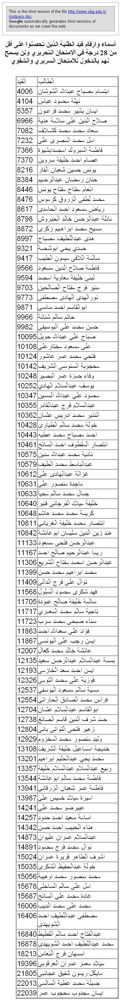 قائمة بأسماء طلاب طب