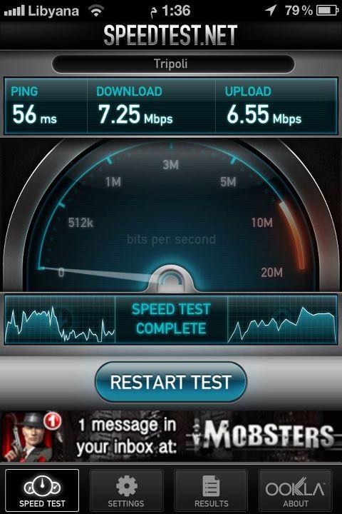 سرعة الإنترنت التي يتمتع بها موظفي شركة ال تي تي داخلها
