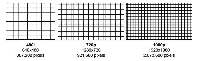480i-720p-1080p-resolutions-compared